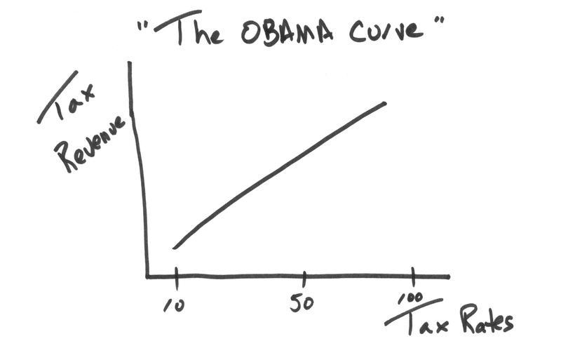 the-laffer-curve-02